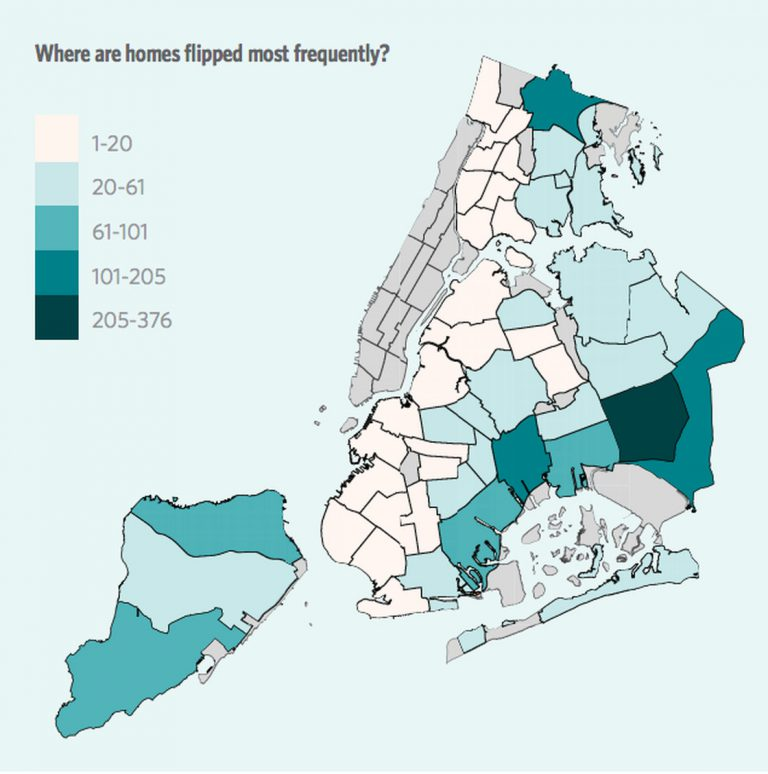 New York City Property Tax Elderly